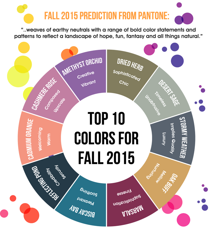 Top-10-Pantone-Colors-for-the-2015-Fall_