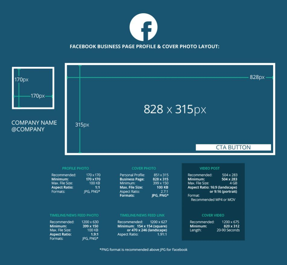 Facebook Story Ads: Potential, Tips, and Tutorial for Your Video ... | 879x950